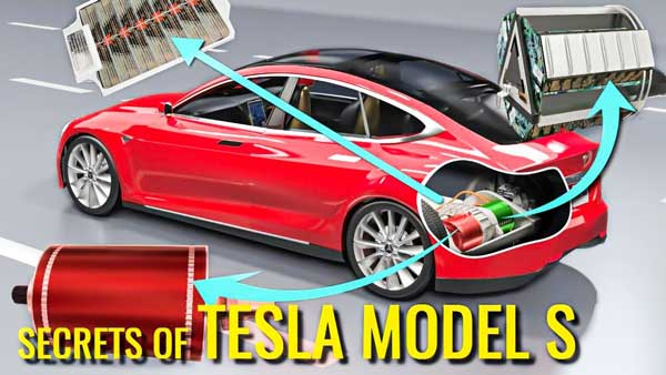 How does Tesla Work